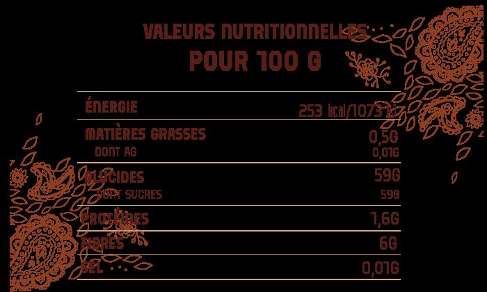 tableau nutritionnel dattes