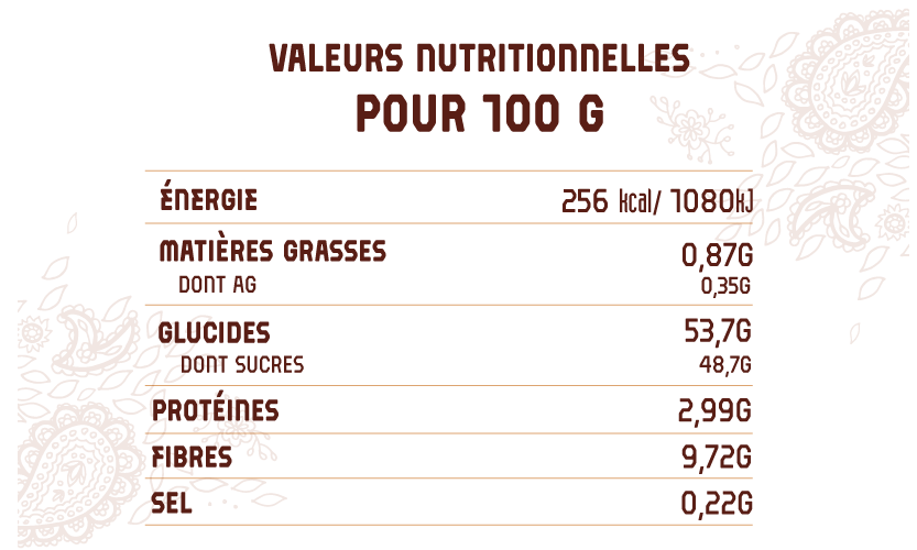 tableau nutritionnel figues
